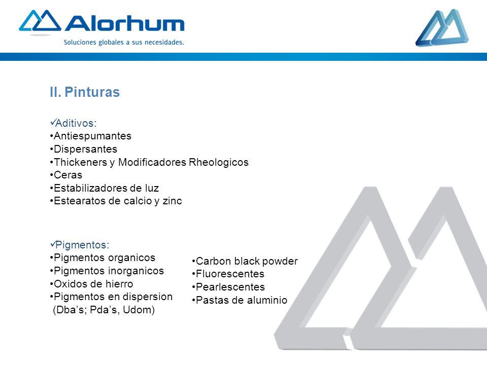 Pigmentos: Pigmentos organicos Pigmentos inorganicos Oxidos de hierro Pigmentos en dispersion (Dbas; Pdas, Udom) II. Pinturas Aditivos: Antiespumantes