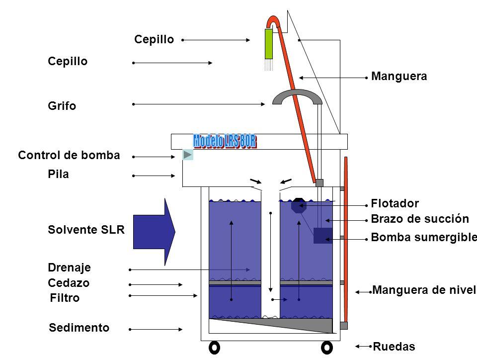 Control de bomba Sedimento Filtro Drenaje Solvente SLR Brazo de succión Cepillo Grifo Bomba sumergible Manguera de nivel Flotador Pila Manguera. Rueda