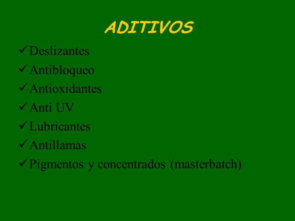ADITIVOS Deslizantes Antibloqueo Antioxidantes Anti UV Lubricantes Antillamas Pigmentos y concentrados (masterbatch)