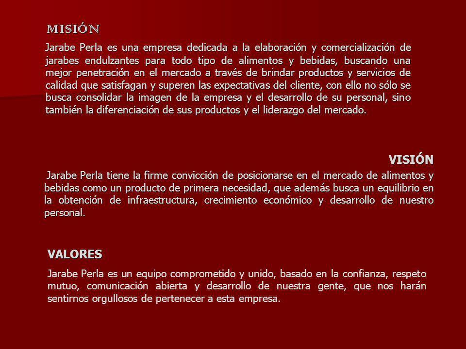 MISIÓN MISIÓN Jarabe Perla es una empresa dedicada a la elaboración y comercialización de jarabes endulzantes para todo tipo de alimentos y bebidas, b