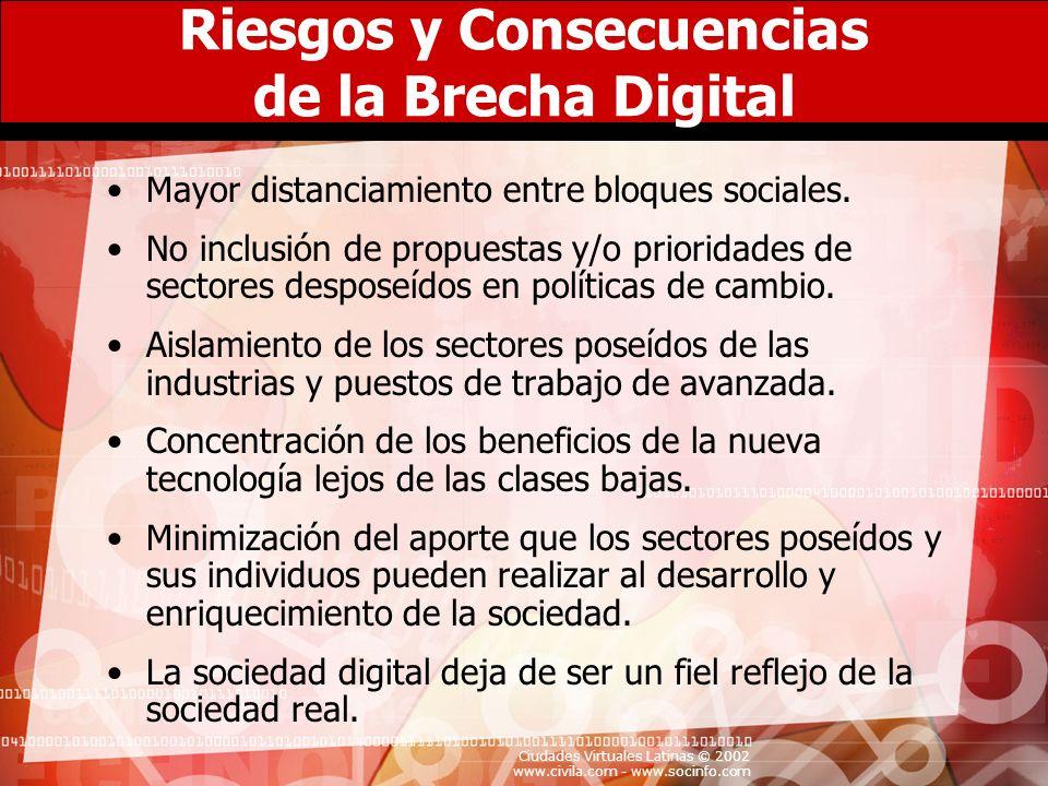 Ciudades Virtuales Latinas © 2002 www.civila.com - www.socinfo.com Riesgos y Consecuencias de la Brecha Digital Mayor distanciamiento entre bloques so