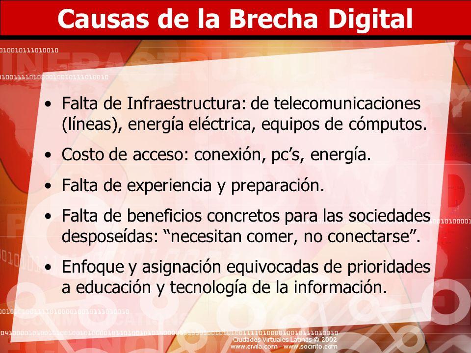 Ciudades Virtuales Latinas © 2002 www.civila.com - www.socinfo.com Causas de la Brecha Digital Falta de Infraestructura: de telecomunicaciones (líneas