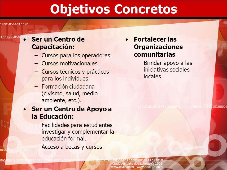 Ciudades Virtuales Latinas © 2002 www.civila.com - www.socinfo.com Objetivos Concretos Ser un Centro de Capacitación: –Cursos para los operadores. –Cu