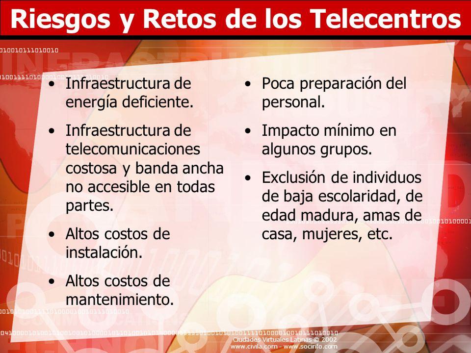 Ciudades Virtuales Latinas © 2002 www.civila.com - www.socinfo.com Riesgos y Retos de los Telecentros Infraestructura de energía deficiente. Infraestr