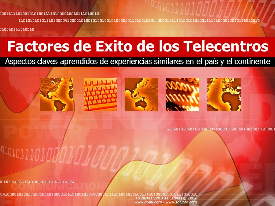 Ciudades Virtuales Latinas © 2002 www.civila.com - www.socinfo.com Factores de Exito de los Telecentros Aspectos claves aprendidos de experiencias sim