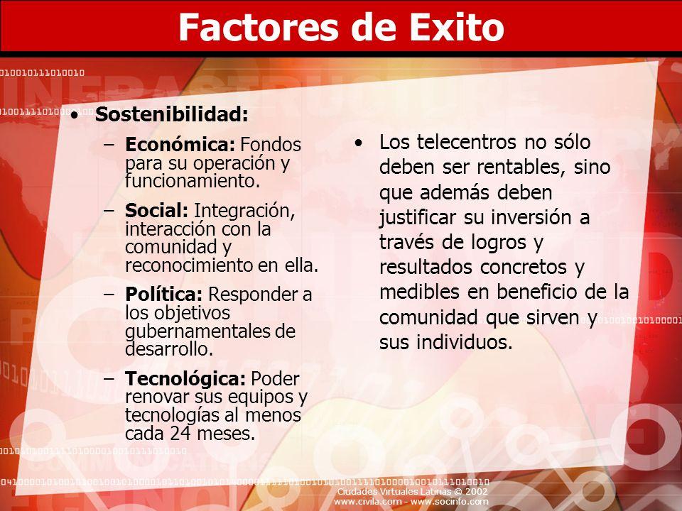 Ciudades Virtuales Latinas © 2002 www.civila.com - www.socinfo.com Factores de Exito Sostenibilidad: –Económica: Fondos para su operación y funcionami