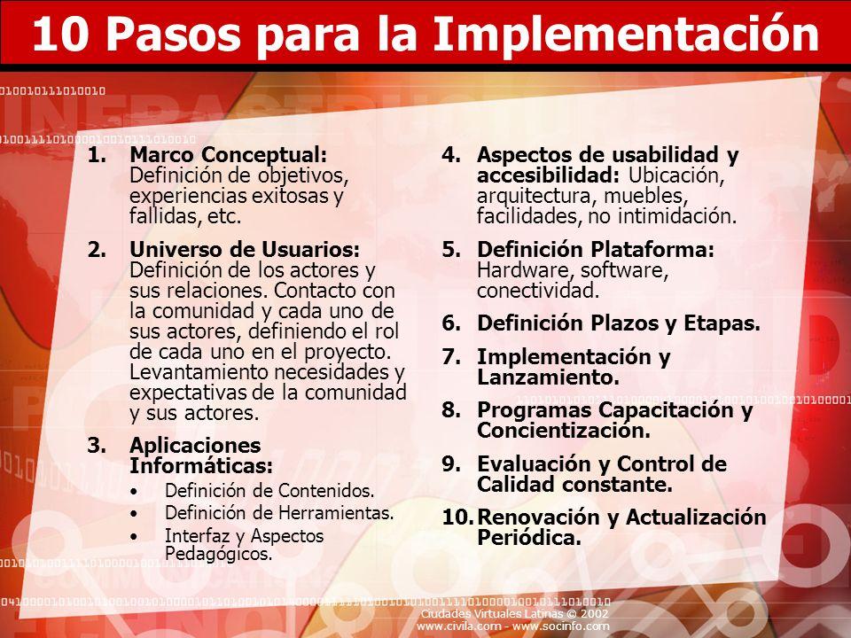 Ciudades Virtuales Latinas © 2002 www.civila.com - www.socinfo.com 10 Pasos para la Implementación 1.Marco Conceptual: Definición de objetivos, experi
