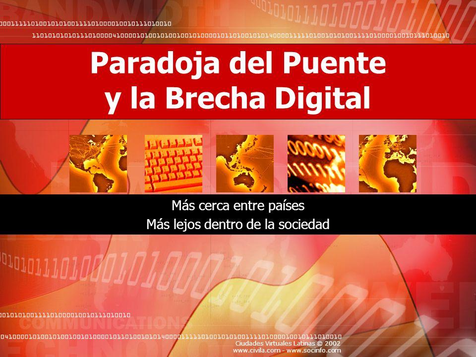 Ciudades Virtuales Latinas © 2002 www.civila.com - www.socinfo.com Paradoja del Puente y la Brecha Digital Internet crea un puente y reduce la brecha entre nuestros países subdesarrollados y los países desarrollados, en cuanto a acceso a la información y difusión de la misma.