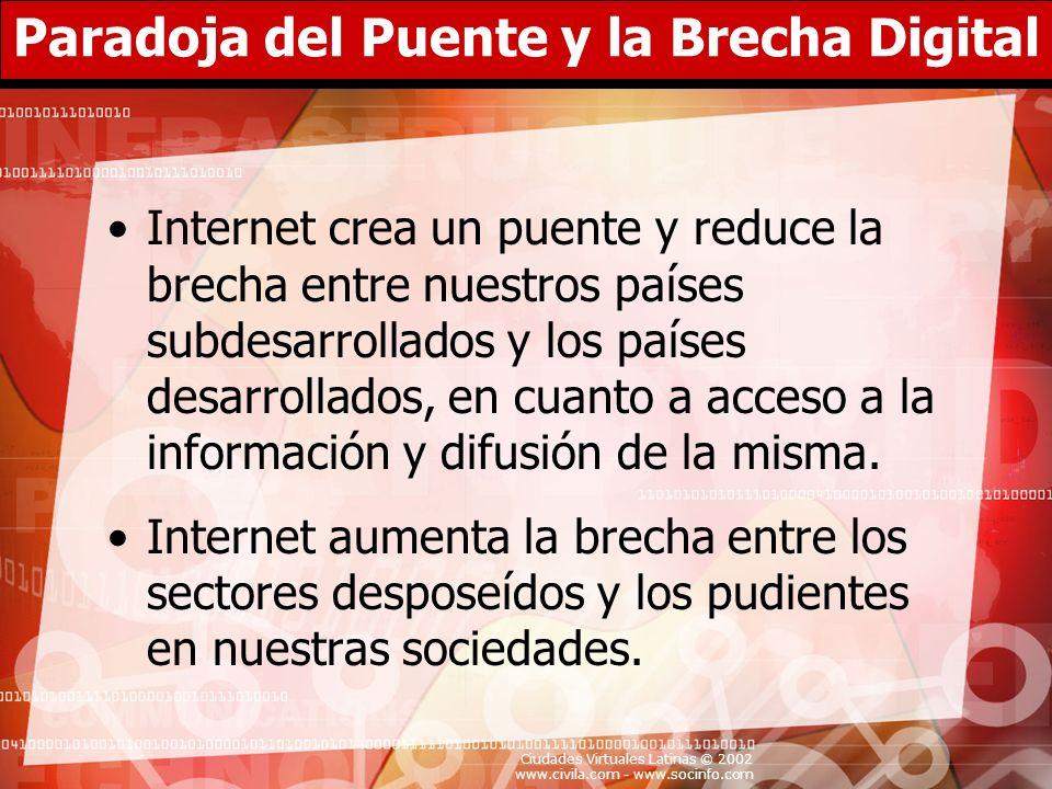 Ciudades Virtuales Latinas © 2002 www.civila.com - www.socinfo.com Paradoja del Puente y la Brecha Digital Internet crea un puente y reduce la brecha
