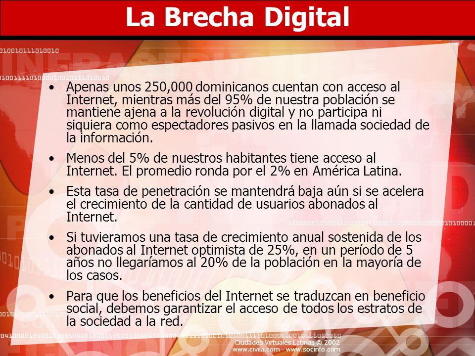 Ciudades Virtuales Latinas © 2002 www.civila.com - www.socinfo.com La Brecha Digital Apenas unos 250,000 dominicanos cuentan con acceso al Internet, m