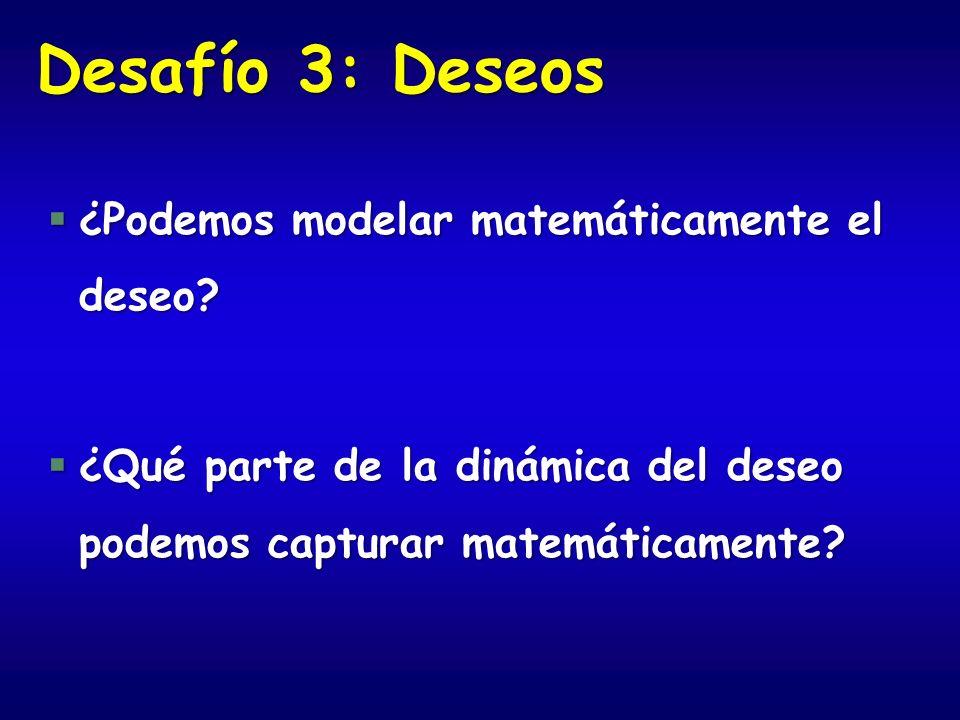 Desafío 3: Deseos ¿Podemos modelar matemáticamente el deseo? ¿Podemos modelar matemáticamente el deseo? ¿Qué parte de la dinámica del deseo podemos ca