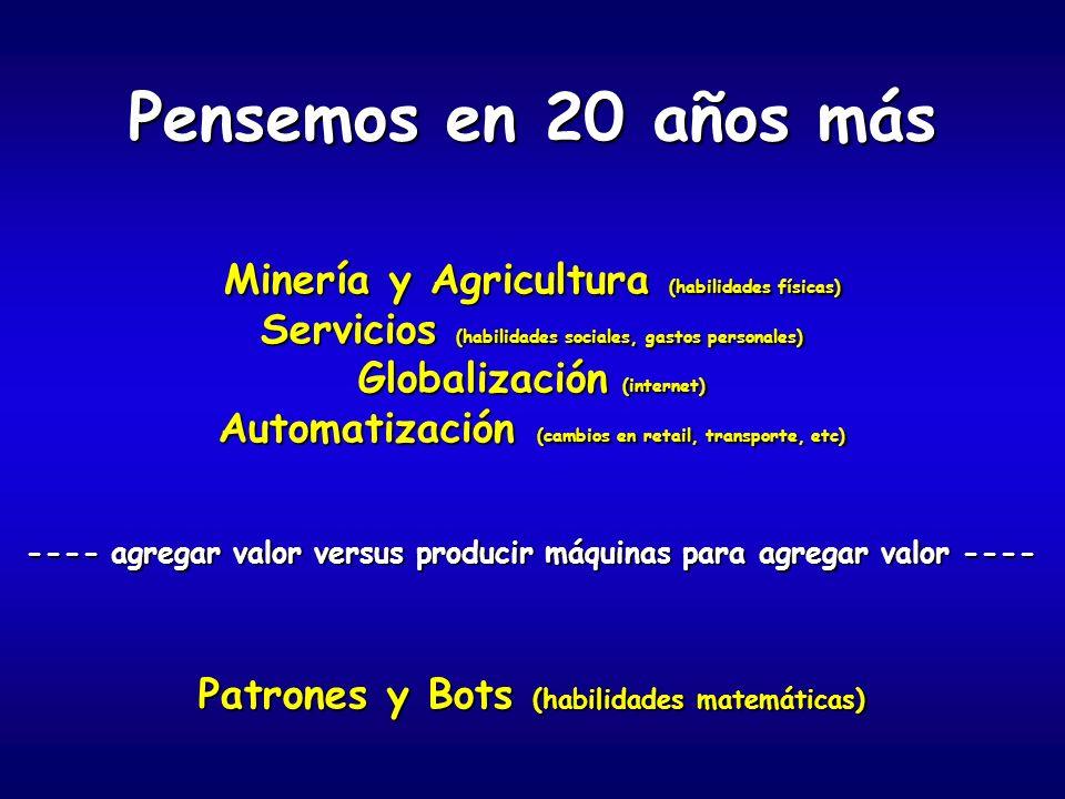Pensemos en 20 años más Minería y Agricultura (habilidades físicas) Servicios (habilidades sociales, gastos personales) Globalización (internet) Autom