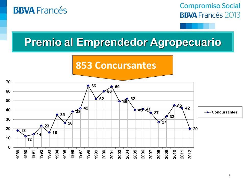 Premio al Emprendedor Agropecuario 853 Concursantes 5