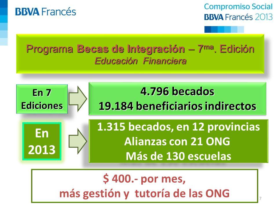 Programa Becas de Integración – 7 ma.