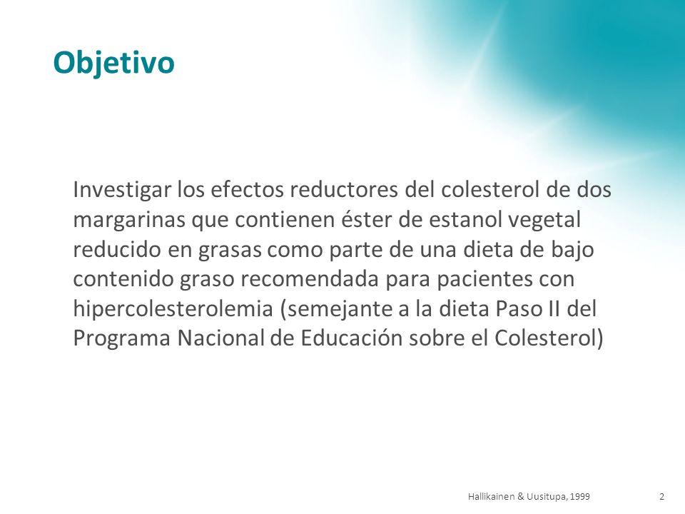 Hallikainen & Uusitupa, 19993 Método I Estudio doble ciego, paralelo, aleatorizado N=60, TC 5.4–7.5 mmol/L Dieta previa durante 4 semanas (alto contenido graso) Período experimental de 8 semanas (bajo en grasas y colesterol) Margarina de control Margarina con éster de estanol obtenido de la madera (~2.31 g/d estanoles vegetales) Margarina con éster de estanol de aceite vegetal (~2.16 g/d estanoles vegetales)
