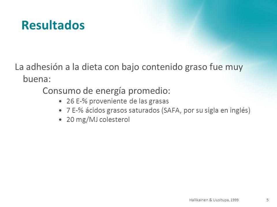 Hallikainen & Uusitupa, 199966 Efectivo como parte de otro tipo de dieta– ejemplo de una dieta estricta con bajo contenido de colesterol EFECTIVO COMO PARTE DE UNA DIETA ESTRICTA CON BAJO CONTENIDO DE COLESTEROL Dieta reductora de colesterol n=17 * Efecto específico del éster de estanol vegetal ; a= significativamente diferente respecto de sem 0 p<0.01; b=significativamente diferente respecto de sem 0 p<0.001; significativamente diferente vs.