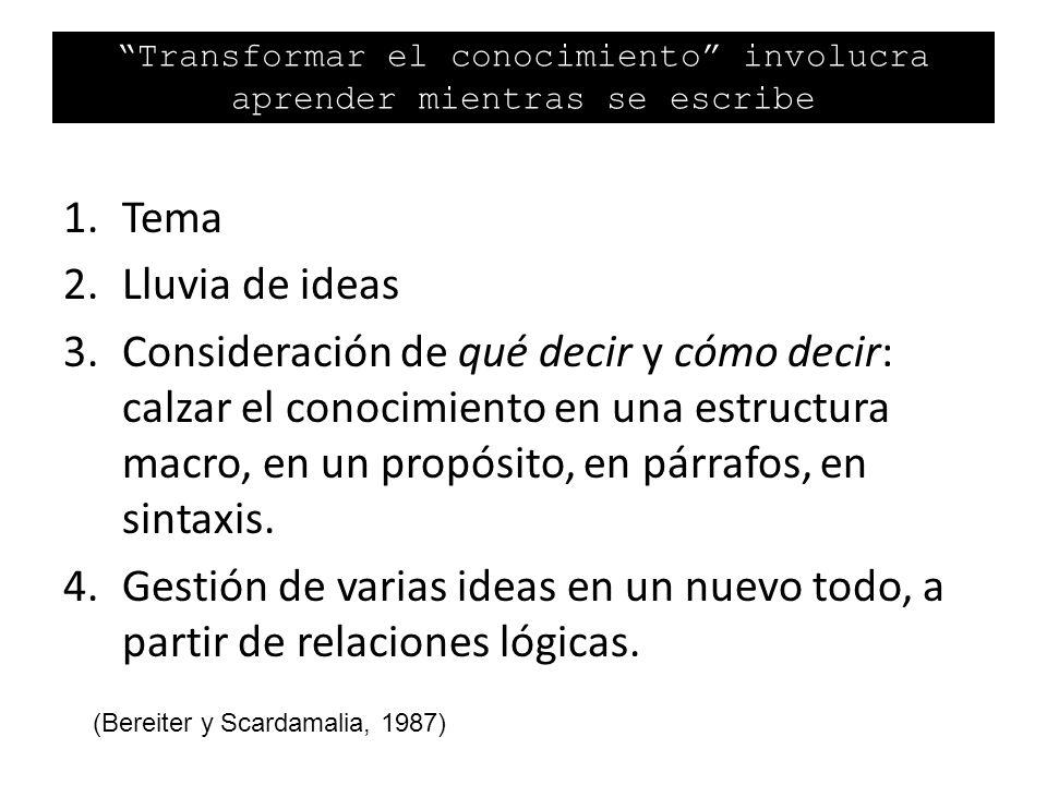 Transformar el conocimiento involucra aprender mientras se escribe 1.Tema 2.Lluvia de ideas 3.Consideración de qué decir y cómo decir: calzar el conoc