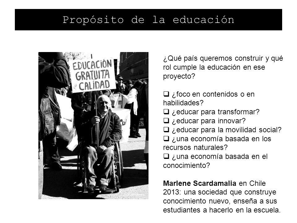 Propósito de la educación ¿Qué país queremos construir y qué rol cumple la educación en ese proyecto? ¿foco en contenidos o en habilidades? ¿educar pa