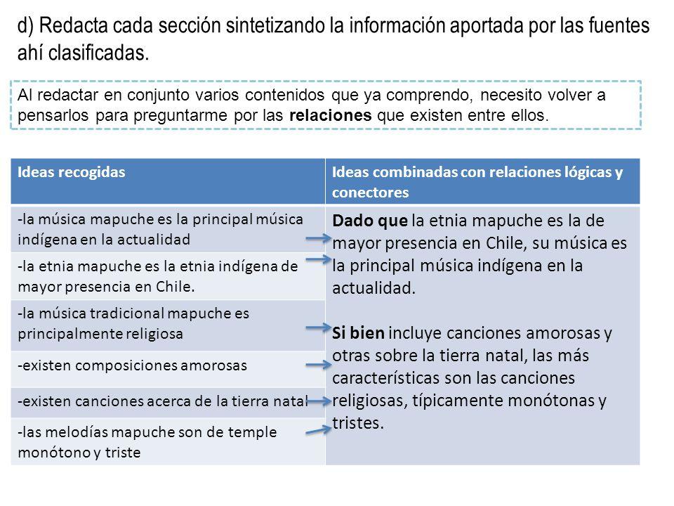 d) Redacta cada sección sintetizando la información aportada por las fuentes ahí clasificadas. Ideas recogidasIdeas combinadas con relaciones lógicas