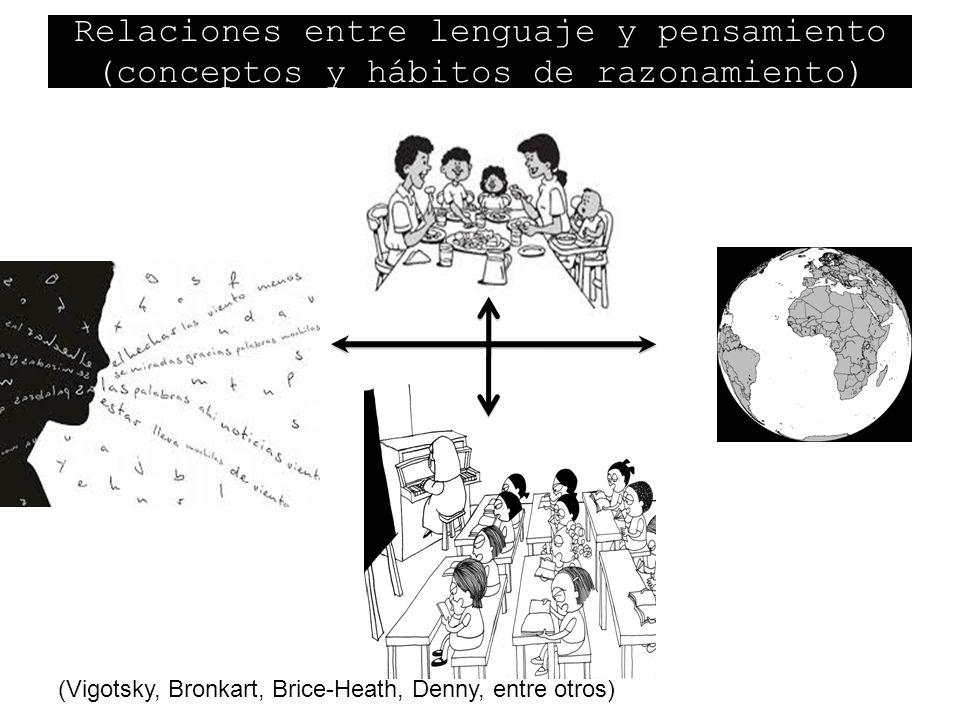 Relaciones entre lenguaje y pensamiento (conceptos y hábitos de razonamiento) (Vigotsky, Bronkart, Brice-Heath, Denny, entre otros)