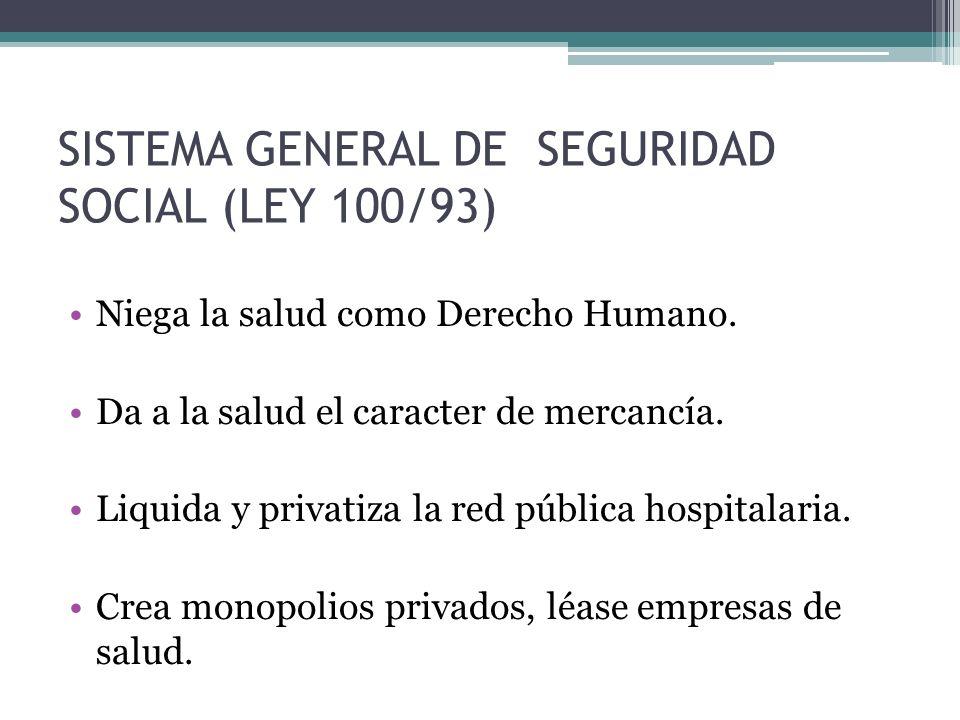 SISTEMA GENERAL DE SEGURIDAD SOCIAL (LEY 100/93) Niega la salud como Derecho Humano.