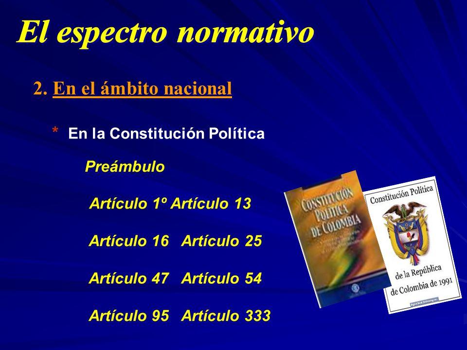 2. En el ámbito nacional * En la Constitución Política Preámbulo Artículo 1º Artículo 13 Artículo 16 Artículo 25 Artículo 47 Artículo 54 Artículo 95 A