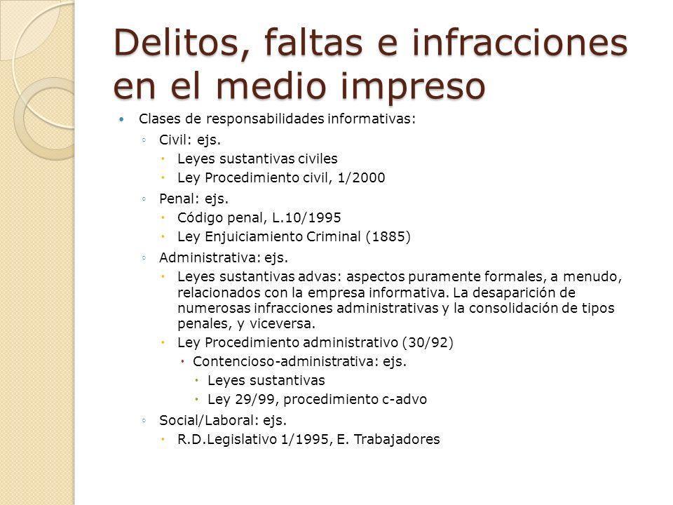 Delitos, faltas e infracciones en el medio impreso Clases de responsabilidades informativas: Civil: ejs.