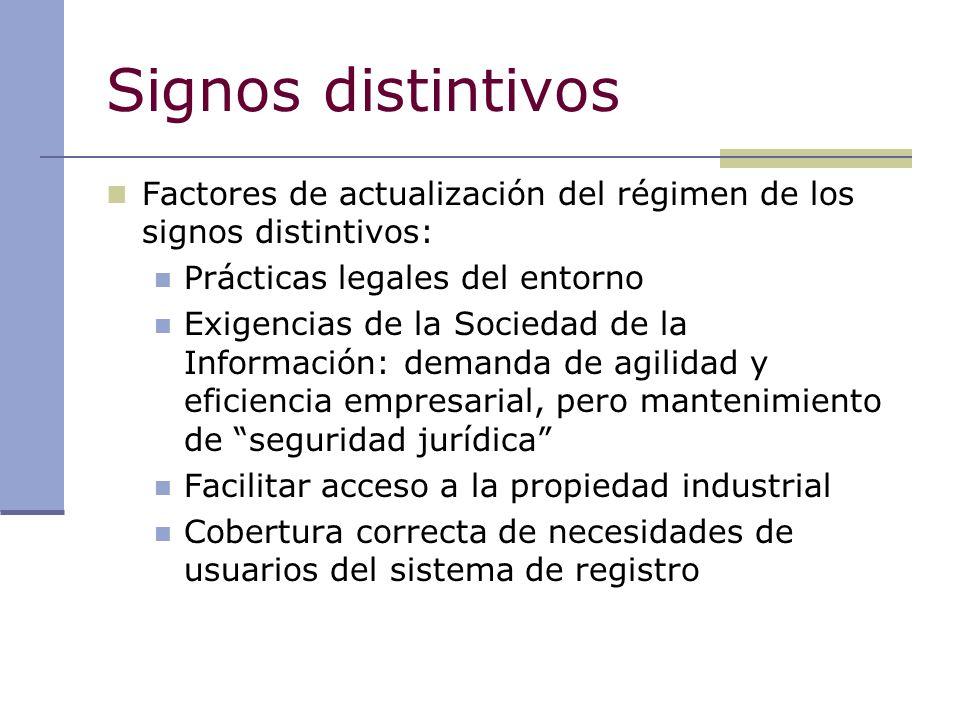 Signos distintivos Factores de actualización del régimen de los signos distintivos: Prácticas legales del entorno Exigencias de la Sociedad de la Info