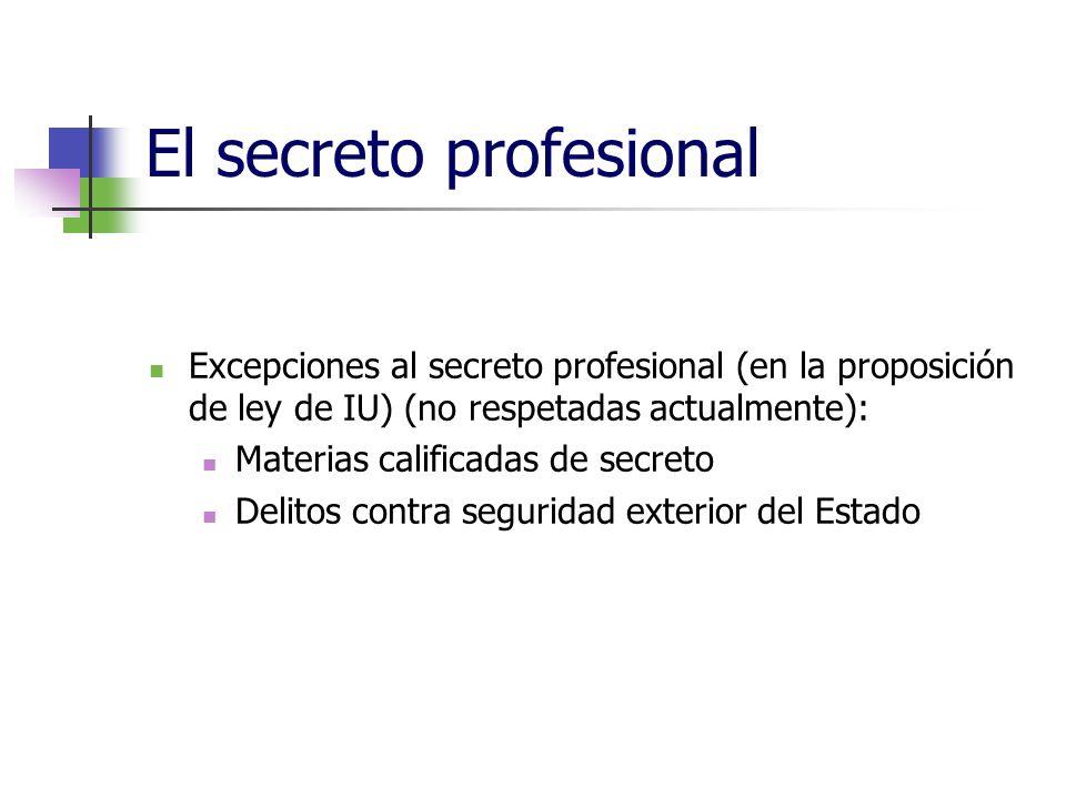 El secreto profesional Excepciones al secreto profesional (en la proposición de ley de IU) (no respetadas actualmente): Materias calificadas de secreto Delitos contra seguridad exterior del Estado