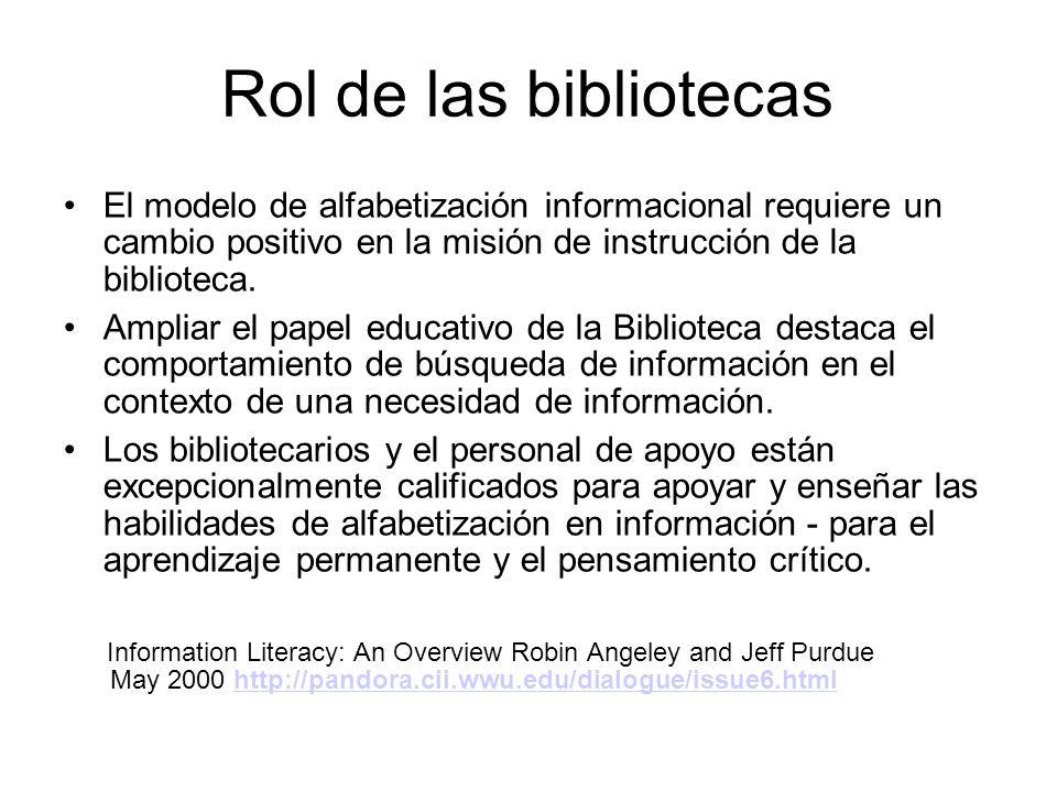 Rol de las bibliotecas El modelo de alfabetización informacional requiere un cambio positivo en la misión de instrucción de la biblioteca. Ampliar el