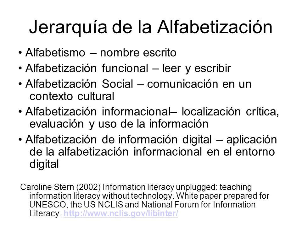Jerarquía de la Alfabetización Alfabetismo – nombre escrito Alfabetización funcional – leer y escribir Alfabetización Social – comunicación en un cont