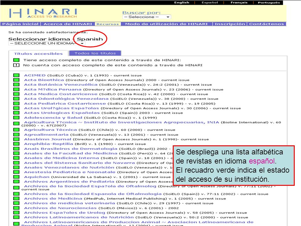 Accessing journals by Language continued Se despliega una lista alfabética de revistas en idioma español. El recuadro verde indica el estado del acces