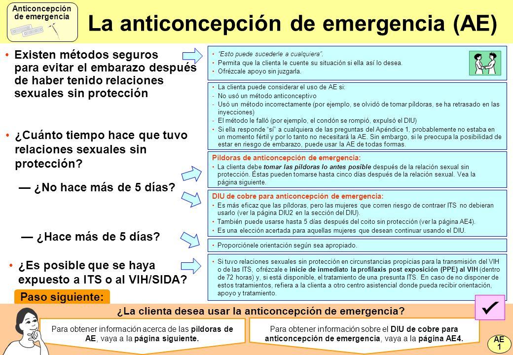 La anticoncepción de emergencia (AE) Existen métodos seguros para evitar el embarazo después de haber tenido relaciones sexuales sin protección Antico