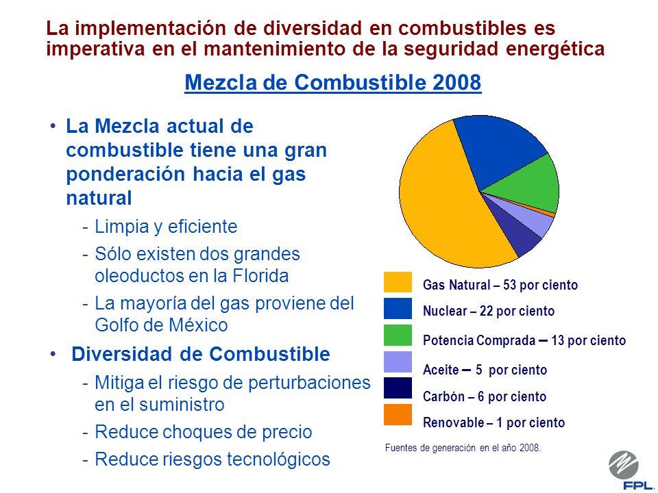 La implementación de diversidad en combustibles es imperativa en el mantenimiento de la seguridad energética Mezcla de Combustible 2008 La Mezcla actu