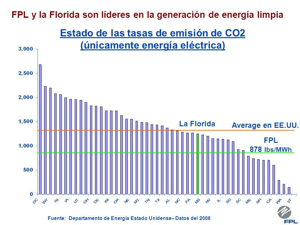 FPL y la Florida son líderes en la generación de energía limpia Estado de las tasas de emisión de CO2 (únicamente energía eléctrica) Fuente: Departamento de Energía Estado Unidense– Datos del 2006 Average en EE.UU.