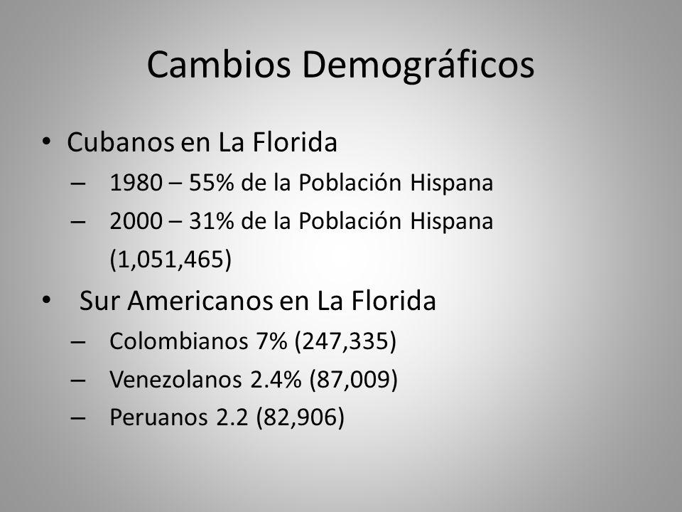 Cambios Demográficos Cubanos en La Florida – 1980 – 55% de la Población Hispana – 2000 – 31% de la Población Hispana (1,051,465) Sur Americanos en La