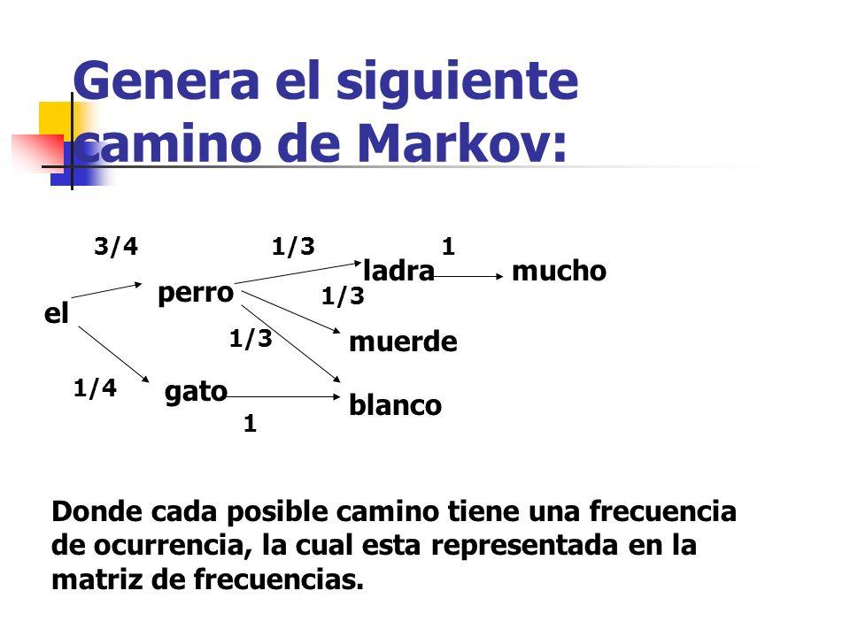 Genera el siguiente camino de Markov: el perro blanco muerde ladramucho gato Donde cada posible camino tiene una frecuencia de ocurrencia, la cual est