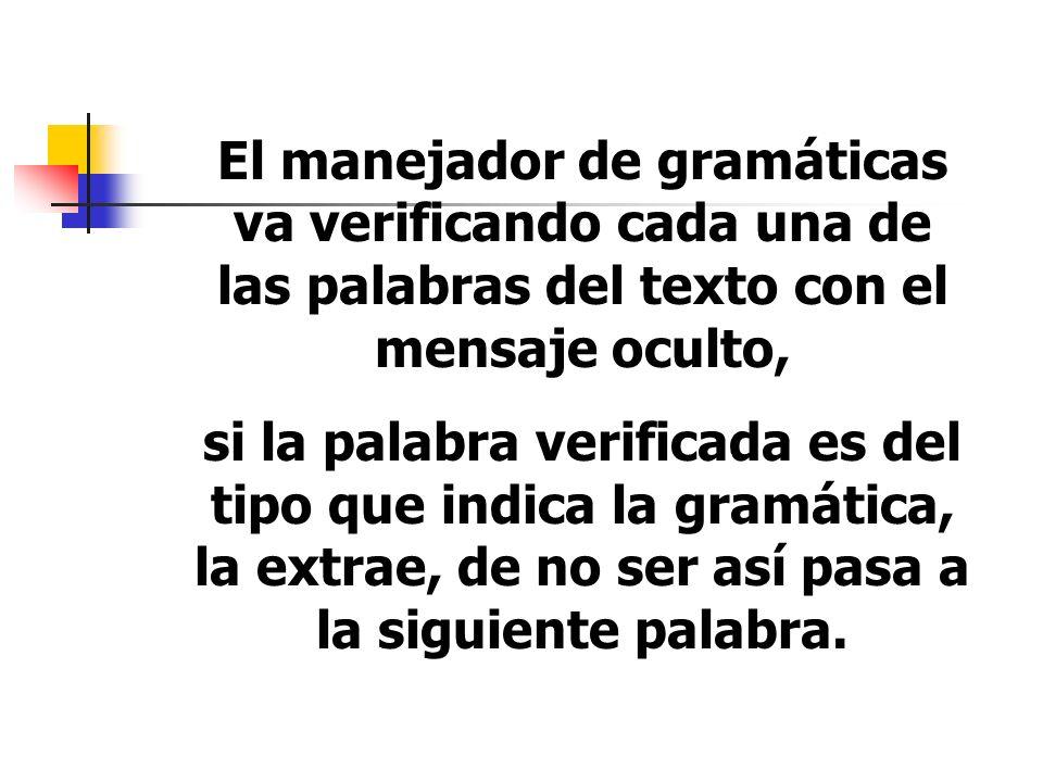 El manejador de gramáticas va verificando cada una de las palabras del texto con el mensaje oculto, si la palabra verificada es del tipo que indica la