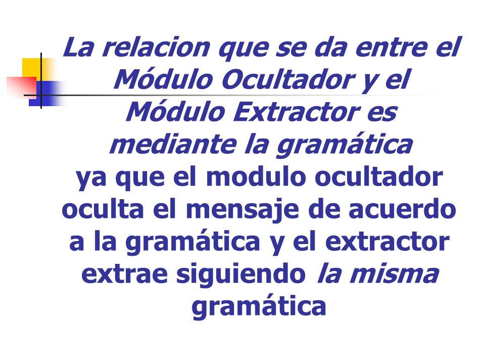 La relacion que se da entre el Módulo Ocultador y el Módulo Extractor es mediante la gramática ya que el modulo ocultador oculta el mensaje de acuerdo