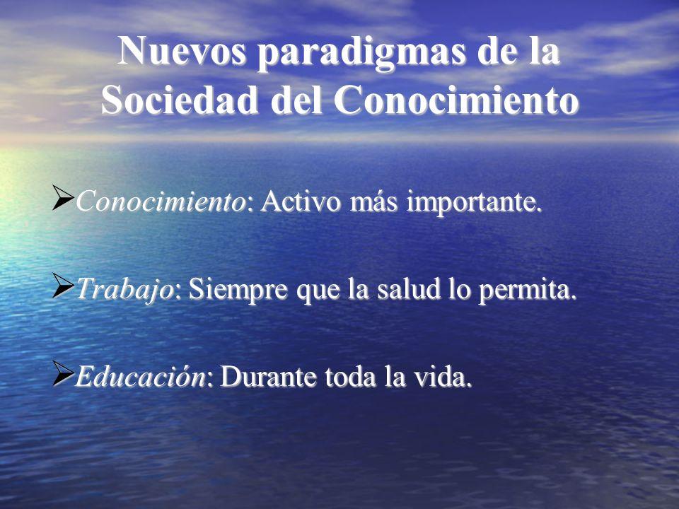 Nuevos paradigmas de la Sociedad del Conocimiento Conocimiento: Activo más importante. Conocimiento: Activo más importante. Trabajo: Siempre que la sa