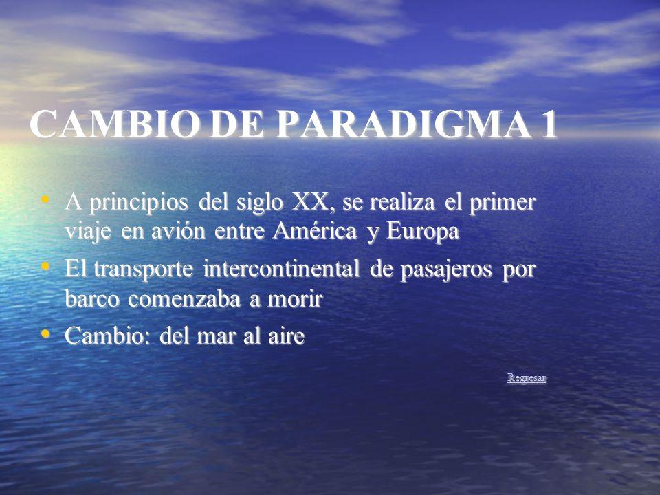 CAMBIO DE PARADIGMA 1 A principios del siglo XX, se realiza el primer viaje en avión entre América y Europa A principios del siglo XX, se realiza el p