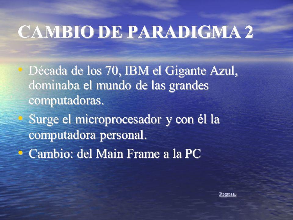 CAMBIO DE PARADIGMA 2 Década de los 70, IBM el Gigante Azul, dominaba el mundo de las grandes computadoras. Década de los 70, IBM el Gigante Azul, dom