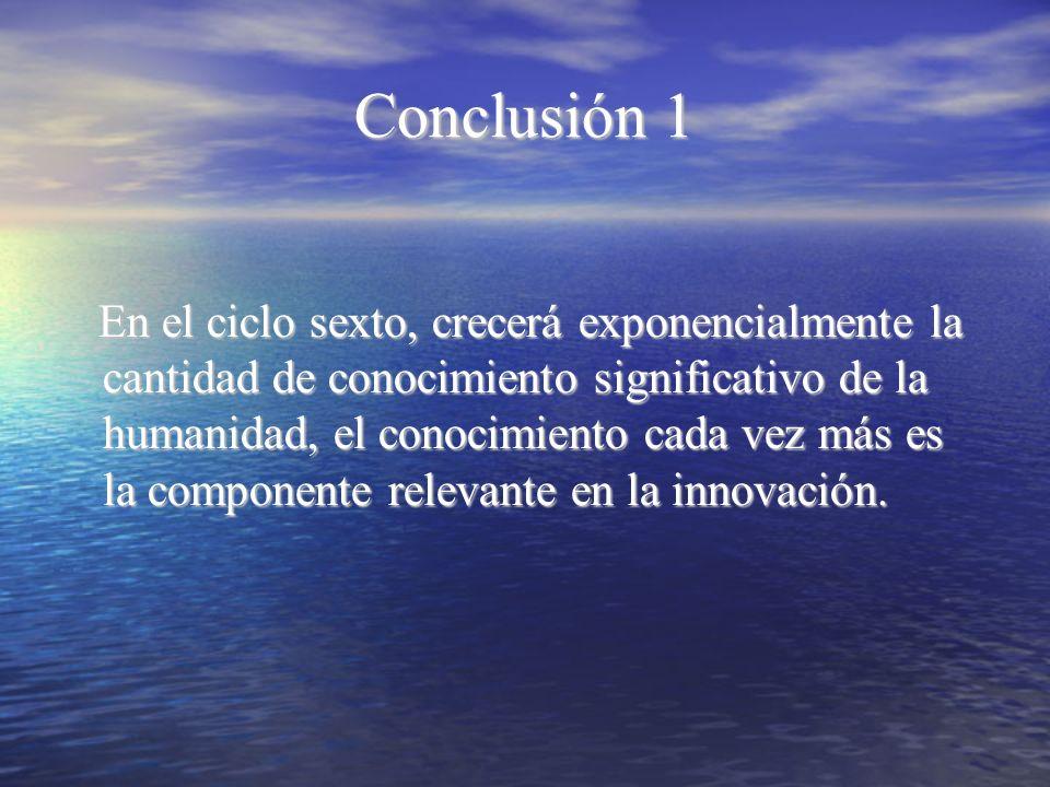Conclusión 1 En el ciclo sexto, crecerá exponencialmente la cantidad de conocimiento significativo de la humanidad, el conocimiento cada vez más es la