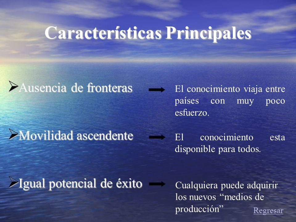 Características Principales Ausencia de fronteras Ausencia de fronteras Movilidad ascendente Movilidad ascendente Igual potencial de éxito Igual poten