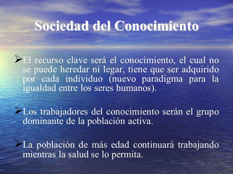 Sociedad del Conocimiento El recurso clave será el conocimiento, el cual no se puede heredar ni legar, tiene que ser adquirido por cada individuo (nue