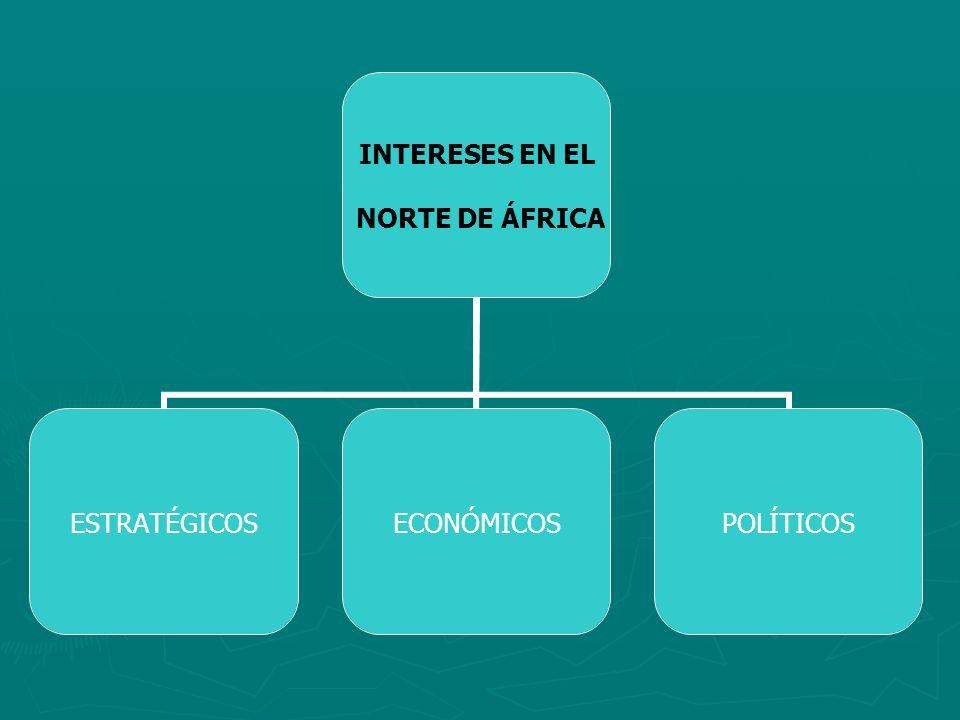 INTERESES EN EL NORTE DE ÁFRICA ESTRATÉGICOSECONÓMICOSPOLÍTICOS