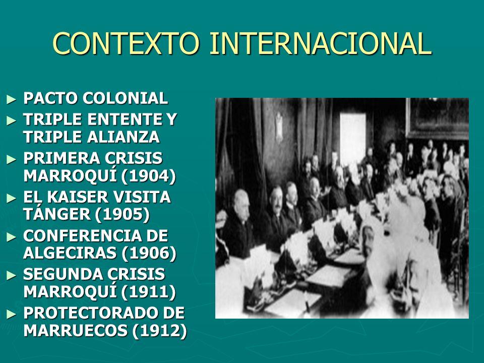 CONTEXTO INTERNACIONAL PACTO COLONIAL PACTO COLONIAL TRIPLE ENTENTE Y TRIPLE ALIANZA TRIPLE ENTENTE Y TRIPLE ALIANZA PRIMERA CRISIS MARROQUÍ (1904) PR