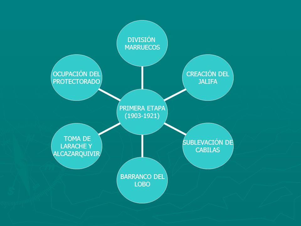 BARRANCO DEL LOBO EXPLOTACIÓN MINERA PREDICACIÓN DE LA GUERRA SANTA ATAQUES RIFEÑO A OBREROS ESPAÑOLES COMBATES CONTINUOS MUERTE DEL CORONEL CABRERA EMBOSCADA EN EL BARRANCO DEL LOBO 153 MUERTOS Y 600 HERIDOS