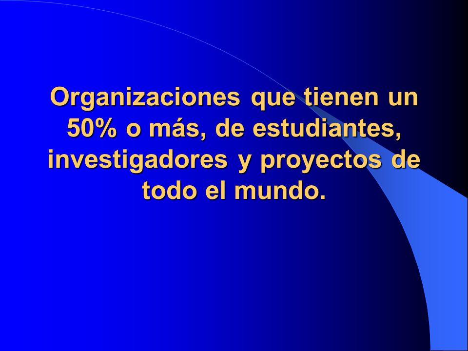 Organizaciones que tienen un 50% o más, de estudiantes, investigadores y proyectos de todo el mundo.