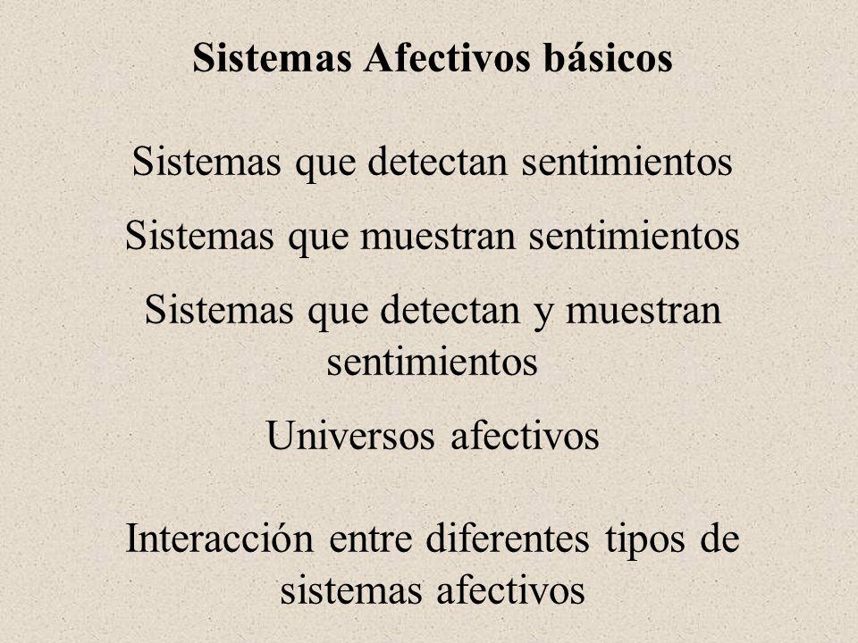 Sistemas Afectivos básicos Sistemas que detectan sentimientos Sistemas que muestran sentimientos Sistemas que detectan y muestran sentimientos Univers